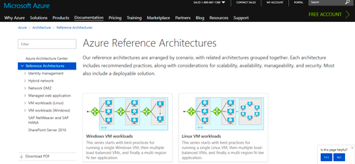 Microsoft Azure Software Defined Cloud