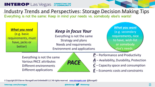 PACE your server storage decisions