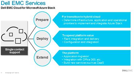 server storage I/O trends