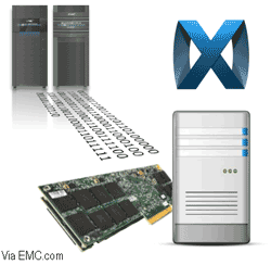 EMC XtremSW cache software