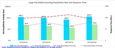 large file processing