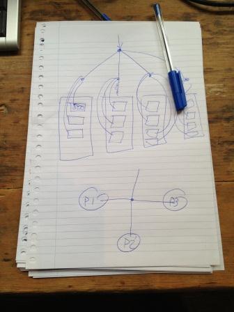 Sketch of ceph demo configuration