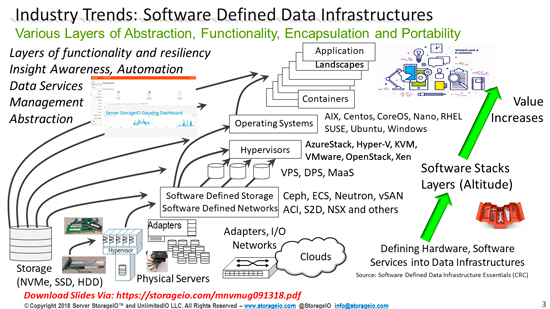 Data Infrastructure tools