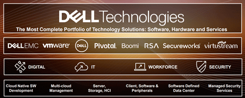 Dell Technologies Announces Class V VMware Tracking Stock exchange for stock or cash