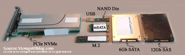 various NVM flash and SSD devices