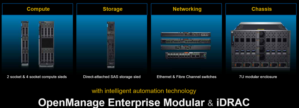 Dell EMC PowerEdge MX 7000 Modules