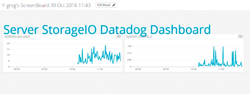 SDDI and SDDC dashboard datadog
