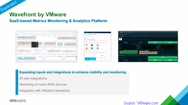 VMware Wavefront SaaS analytics